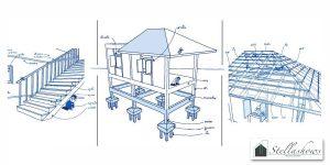 การดูแลโครงสร้างหลักและสาธารณูปโภคของบ้านให้น่าอยู่